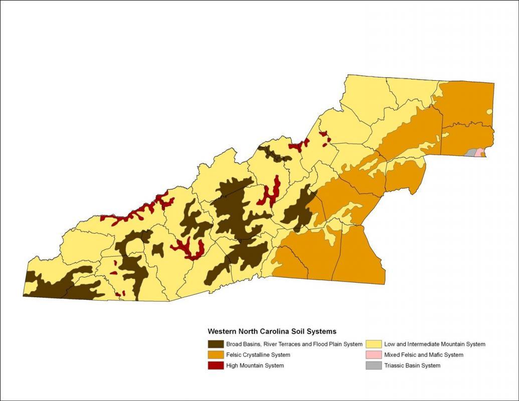 Soil systems western north carolina vitality index for South carolina soil