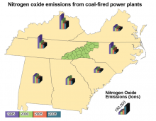 Nitrogen oxide emissions from coal-fired power plants
