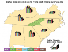 Sulfur dioxide emissions from coal-fired power plants
